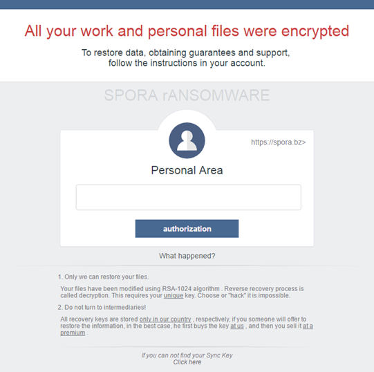All your work and personal files were encrypted